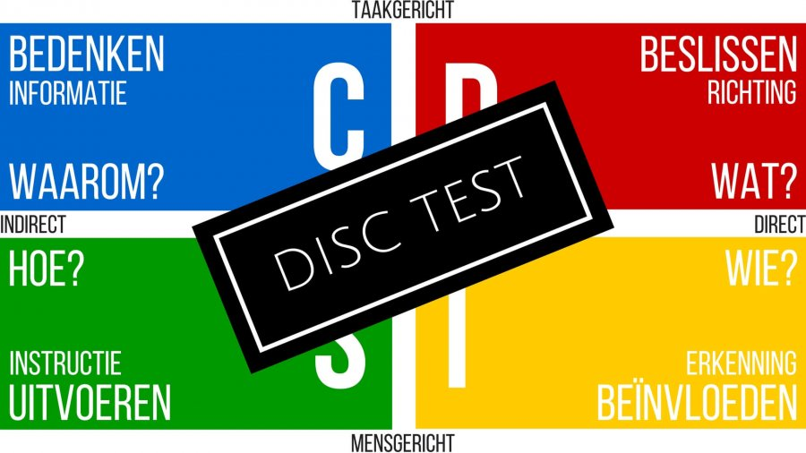 DiSC Assessment in het Nederlands